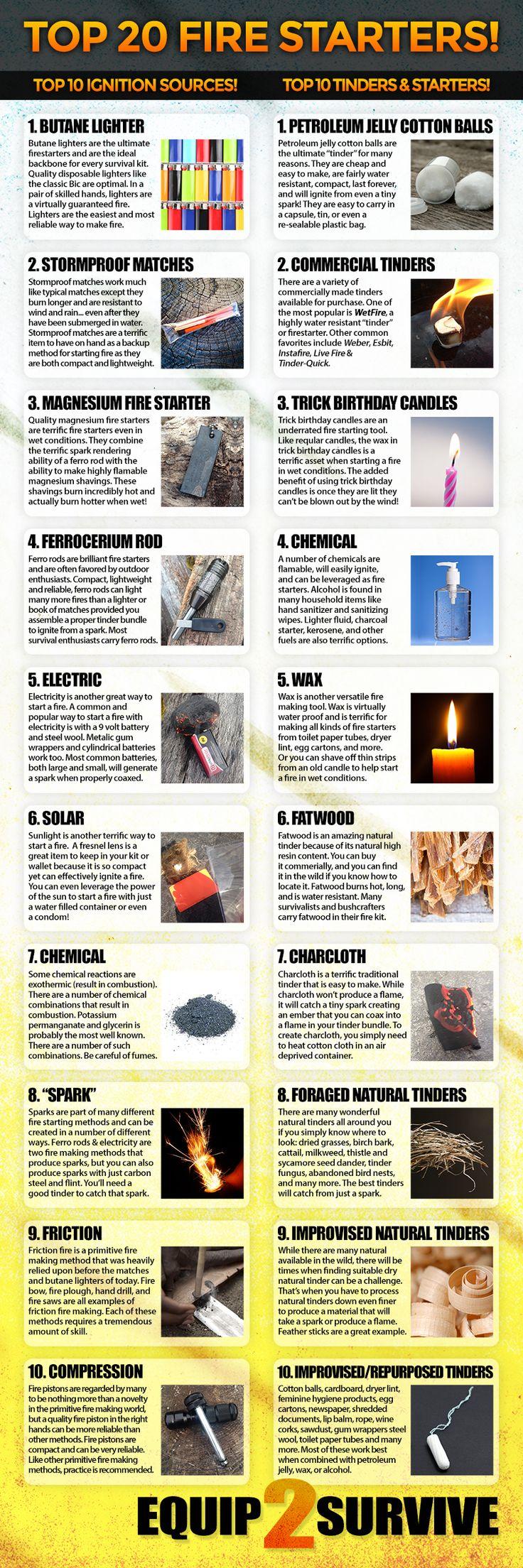 Top 20 firestarters